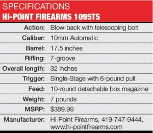 An-Economical-10mm-Carbine-specs