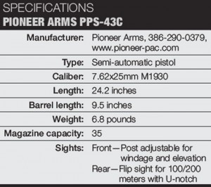 PPS43CSpecs
