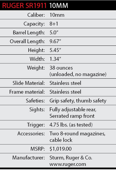 Ruger-SR1911-in-10mm-specs