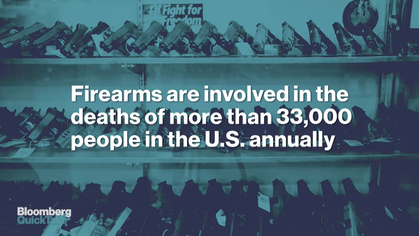 Bloomberg.com's video on the ban suggests a correlation between lawful gun ownership, and firearm-related deaths in America.