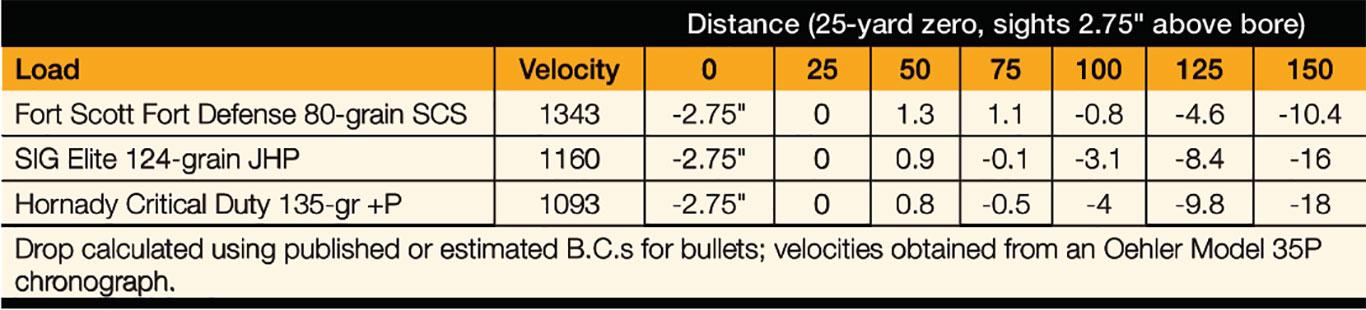 CAA-Micro-Roni-Stabilizer-Accuracy