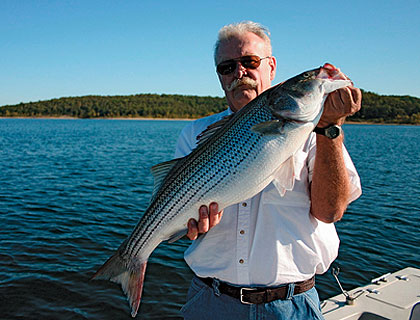 Oklahoma's Best Bets For May Fishing
