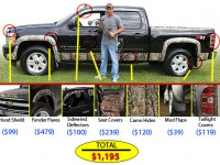 Here's about what you can expect to pay to give your truck a whole new look.