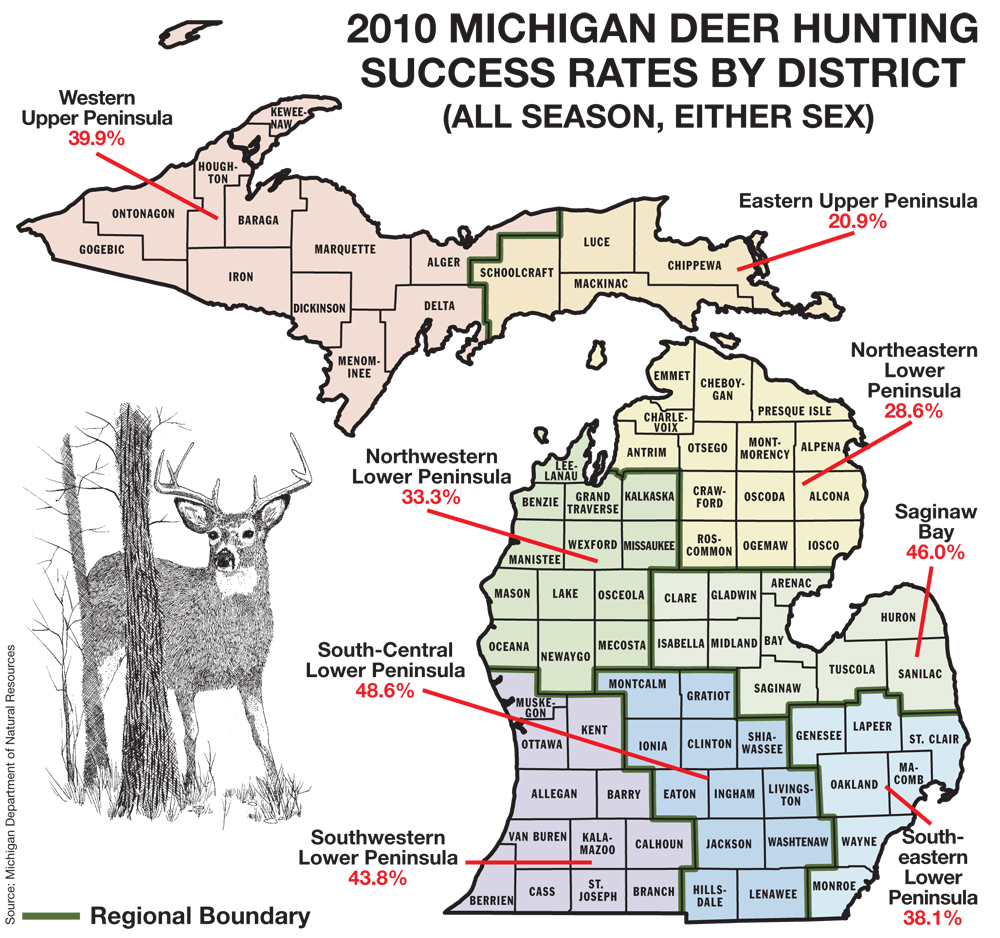 There's good news for deer hunters over much of the state's Lower Peninsula that will potentially