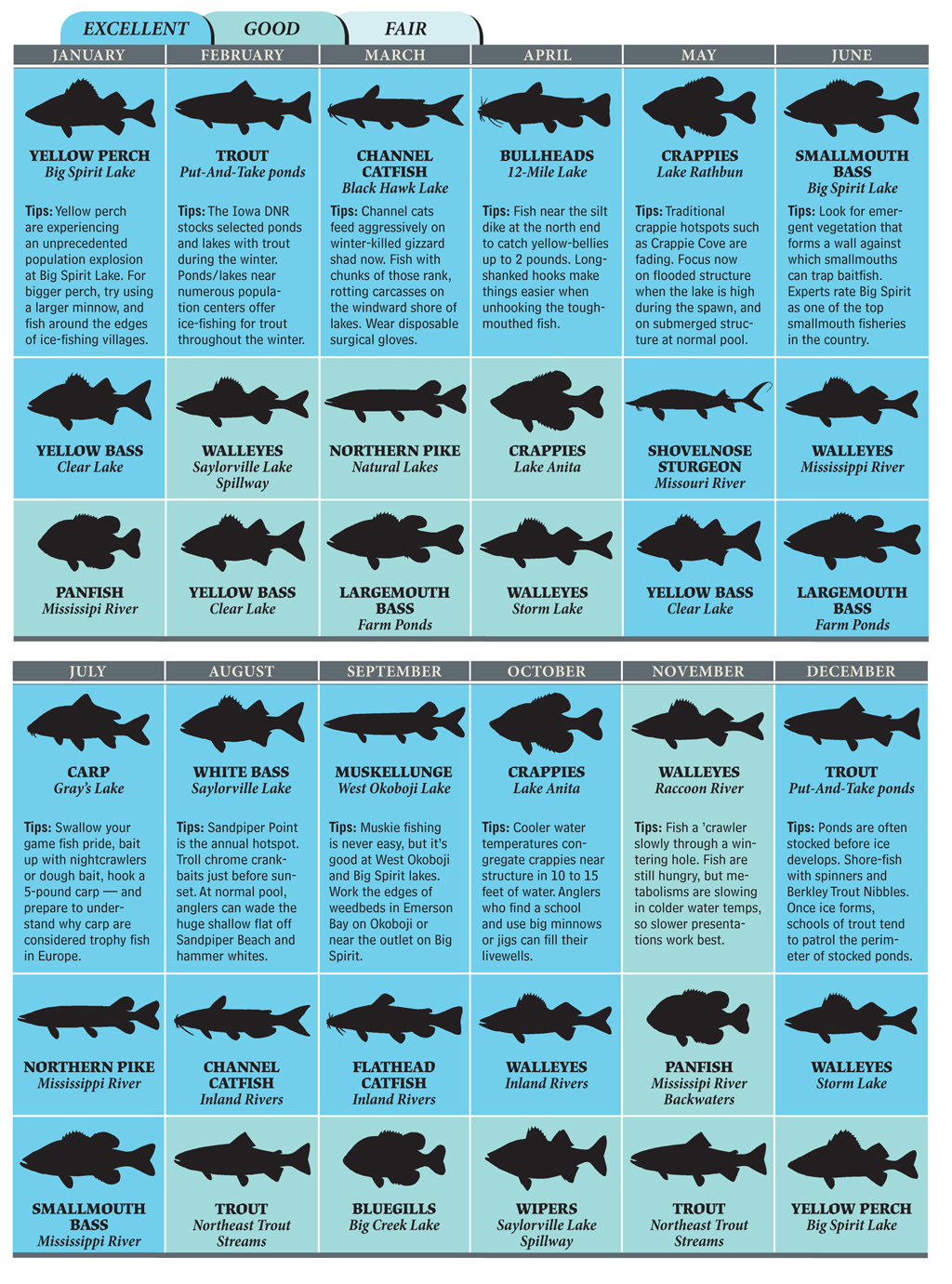 best bets for iowa fishing in 2012 game fish