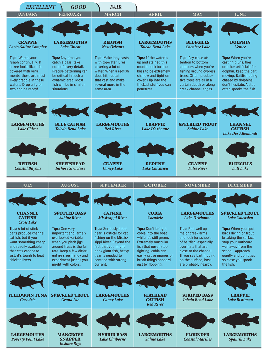 Best bets for louisiana fishing in 2012 game fish for Best time to fish calendar