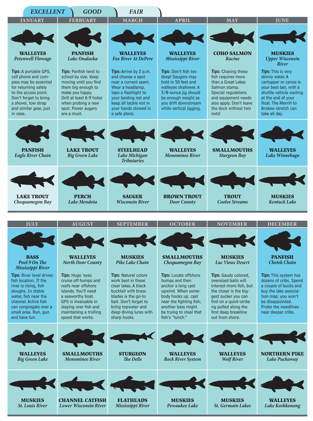 Best bets for wisconsin fishing in 2012 game fish for Fishing in wisconsin