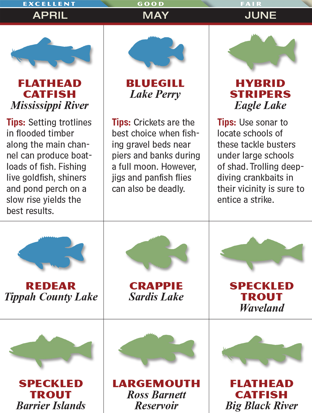 Mississippi 2015 fishing calendar game fish for Mississippi fish and game
