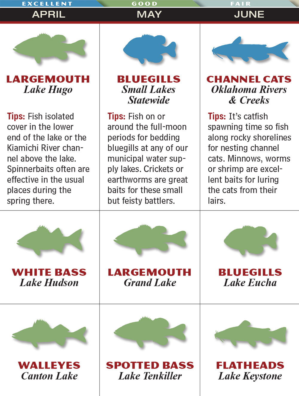 Oklahoma 2015 Fishing Calendar