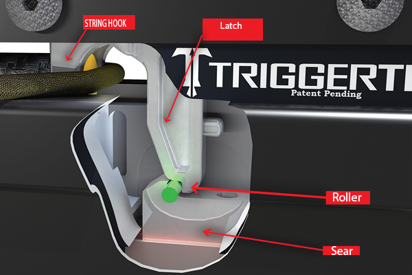 Triggertech U0026 39 S Innovative Crossbow Trigger Is The Future