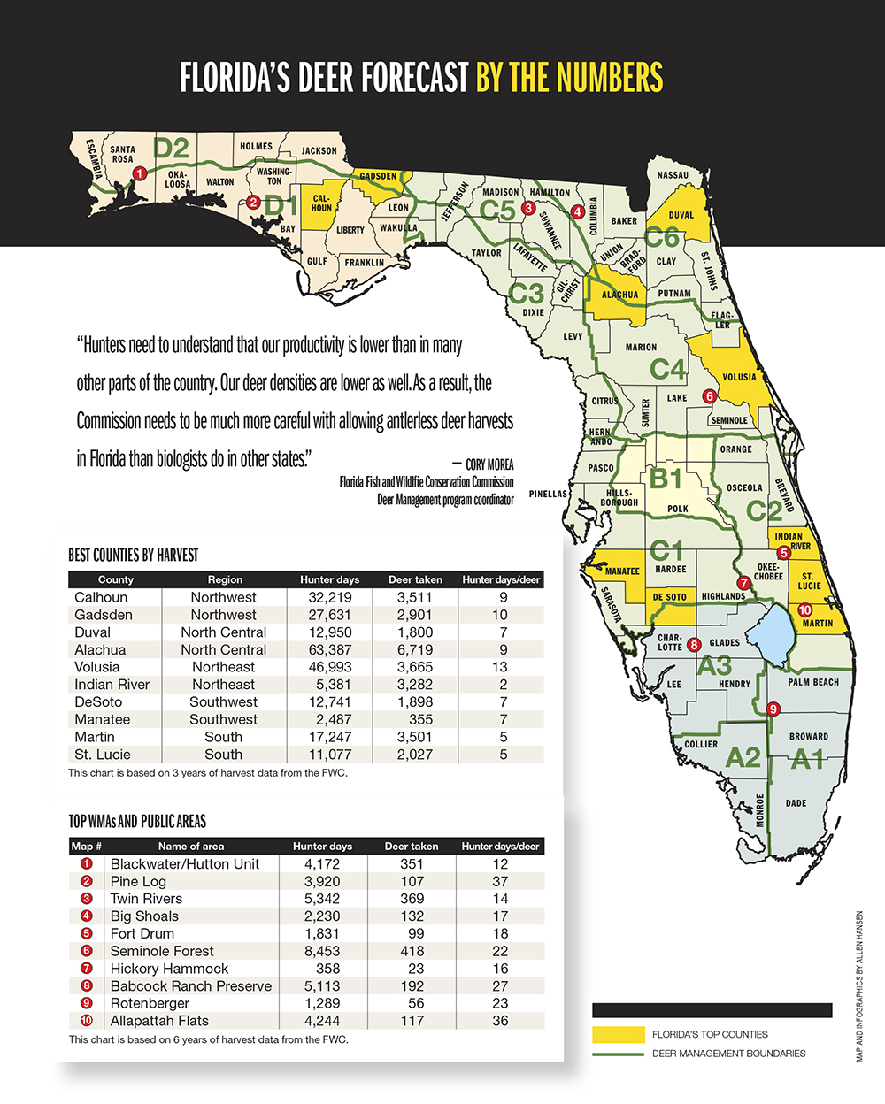 Florida Deer Forecast For  Game  Fish - Florida county map with population