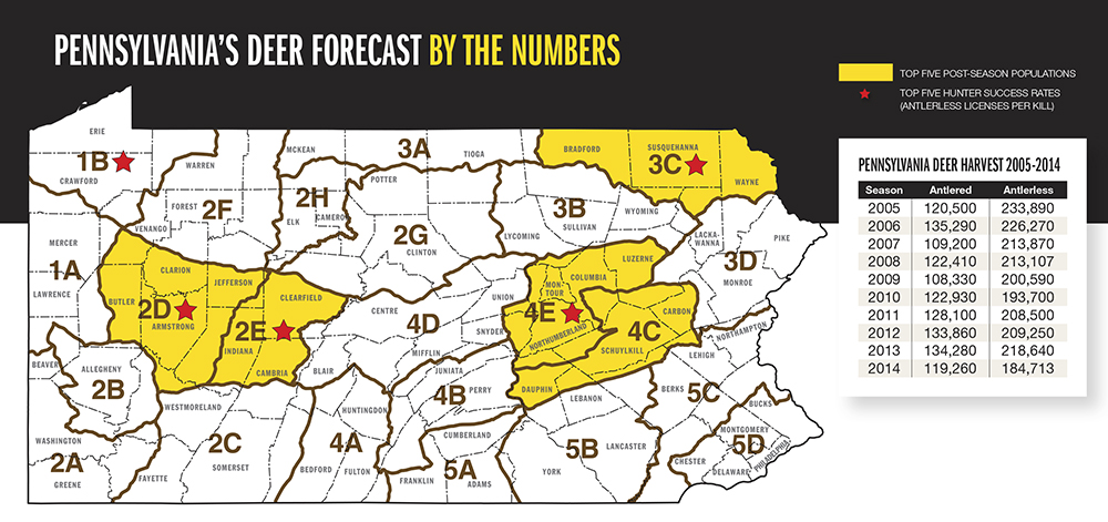 Pennsylvania deer forecast for 2015 game fish for Pa fish and game
