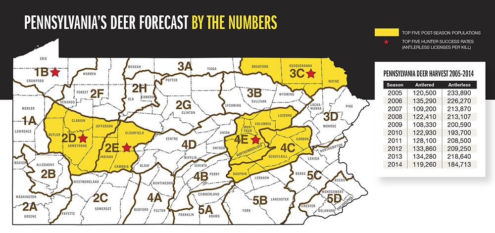 Pennsylvania Deer Forecast For 2015 Game Amp Fish