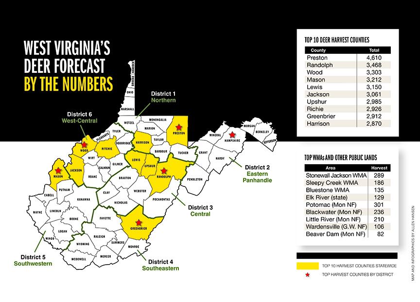 West Virginia Deer Forecast for 2015