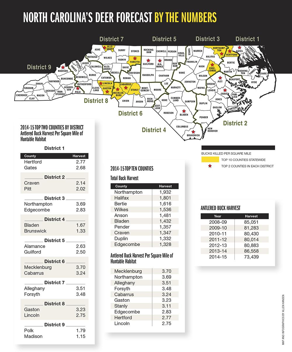 2015 Trophy Deer Forecast: North Carolina