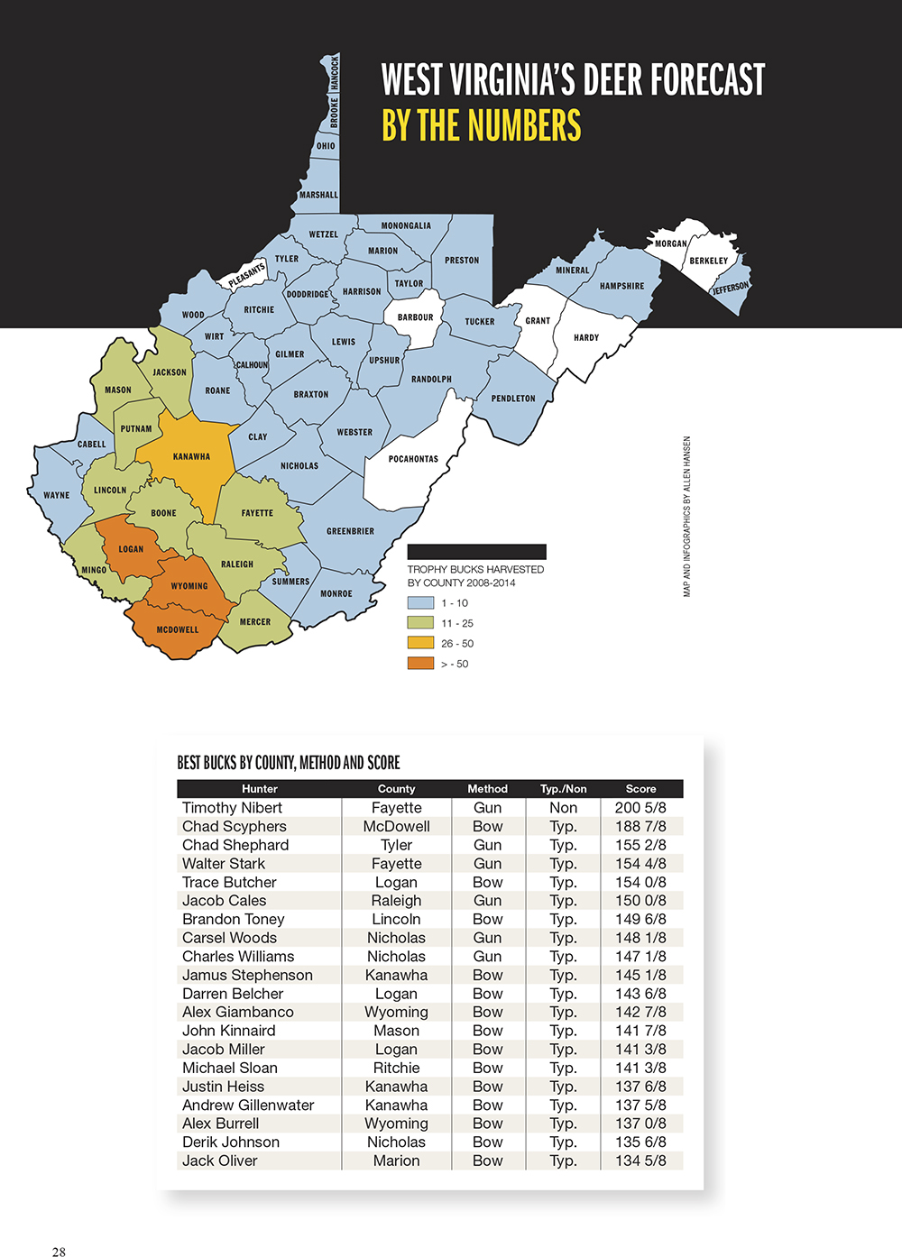 2015 Trophy Deer Forecast: West Virginia