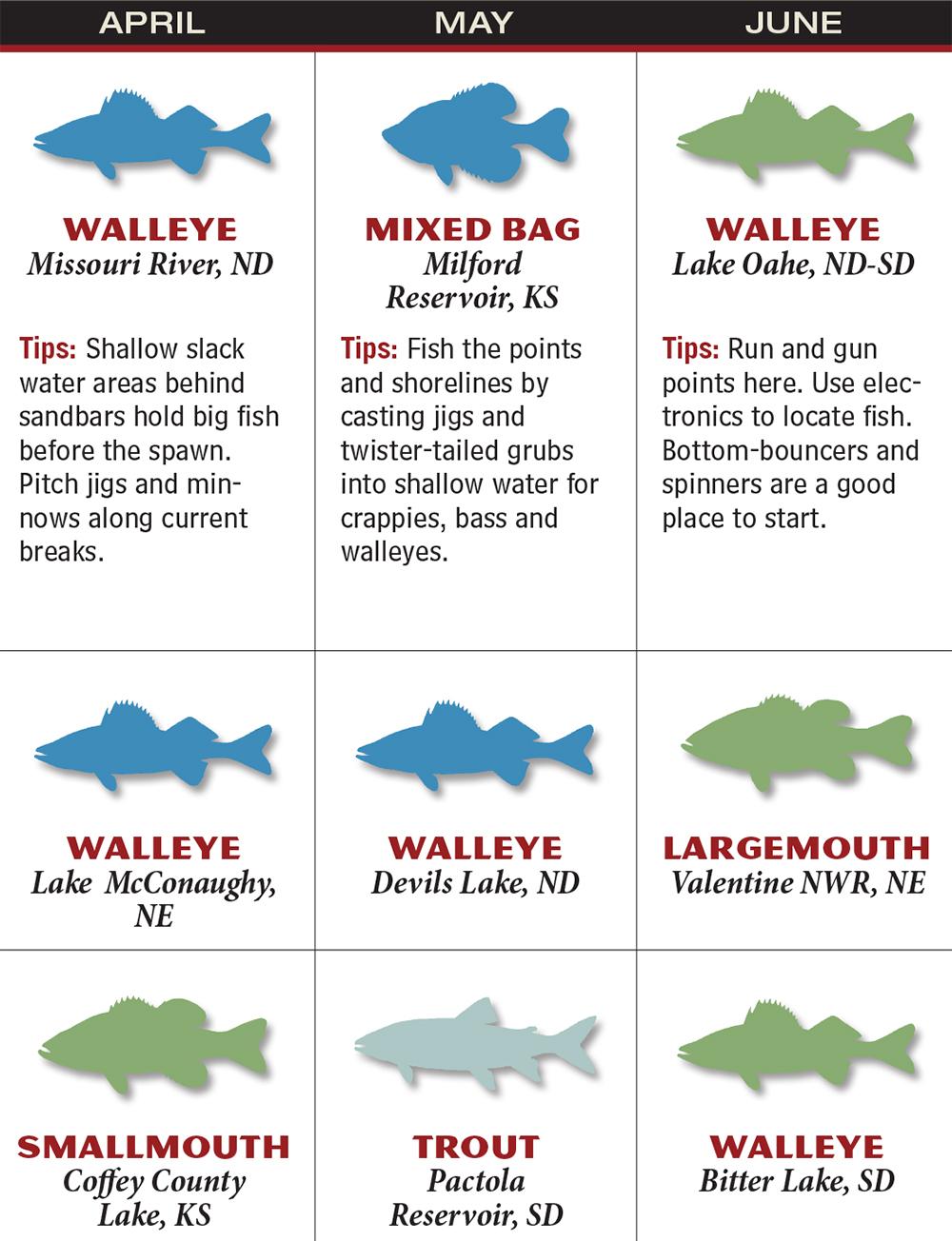 Great Plains 2016 Fishing Calendar