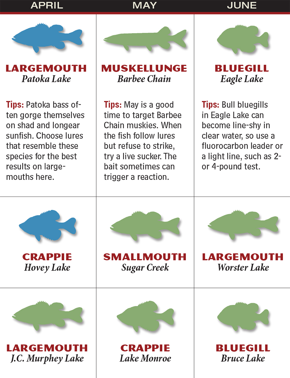 Indiana 2016 Fishing Calendar