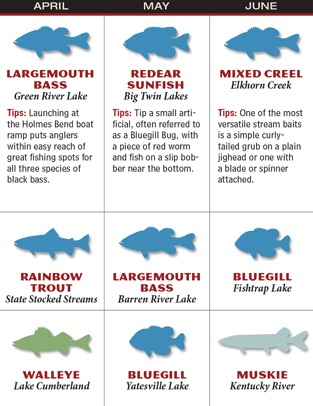 Kentucky 2016 Fishing Calendar