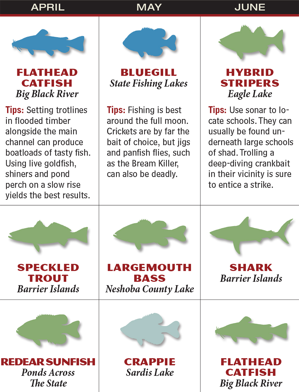 Mississippi 2016 fishing calendar game fish for Mississippi fish and game