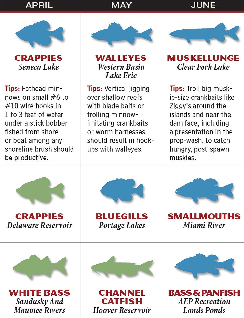 Ohio 2016 Fishing Calendar