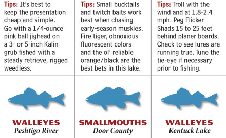 Avid Wisconsin anglers can't help feeling like a blind dog in a meat market. With so many
