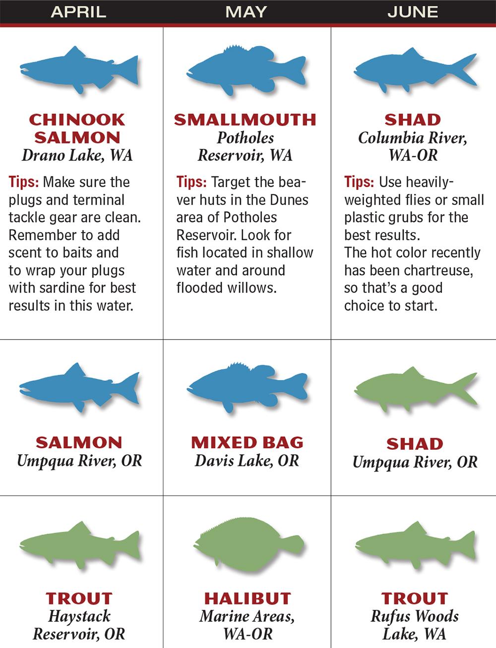 Washington and oregon 2016 fishing calendar game fish for Fishing forecast calendar