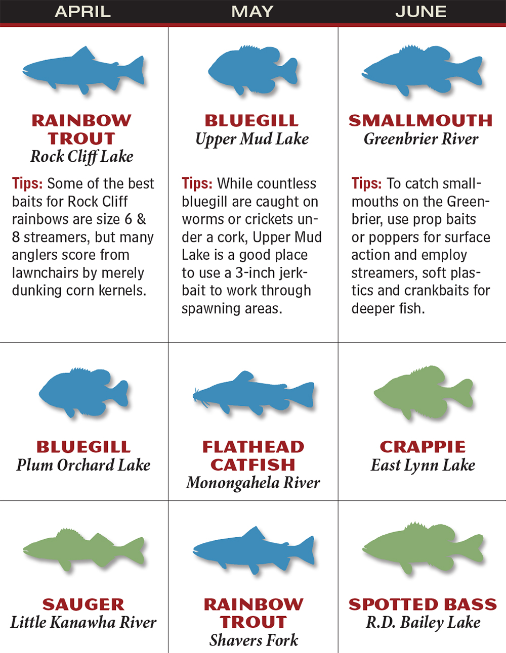 West Virginia 2016 Fishing Calendar