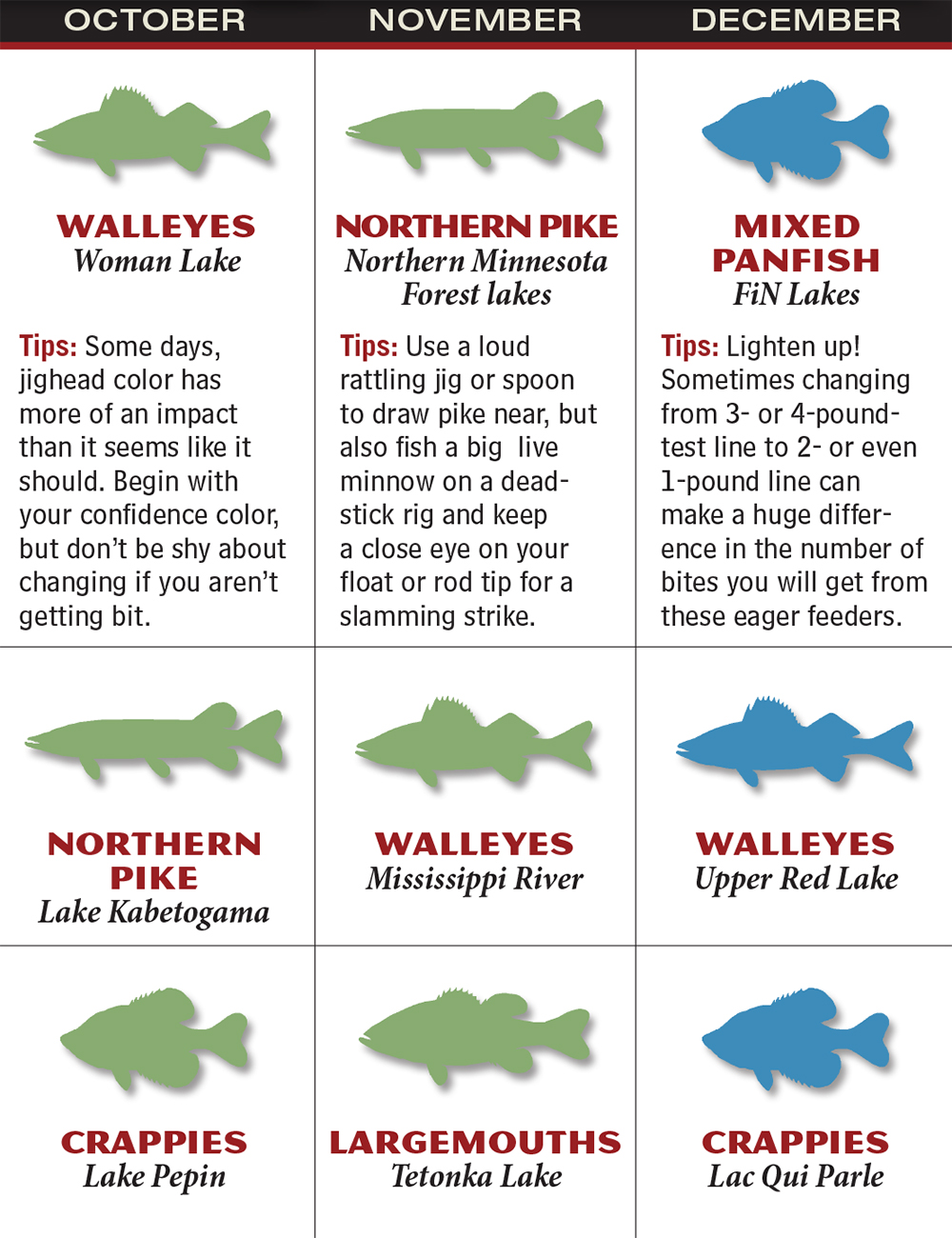 Minnesota 2016 fishing calendar game fish for Fishing forecast calendar