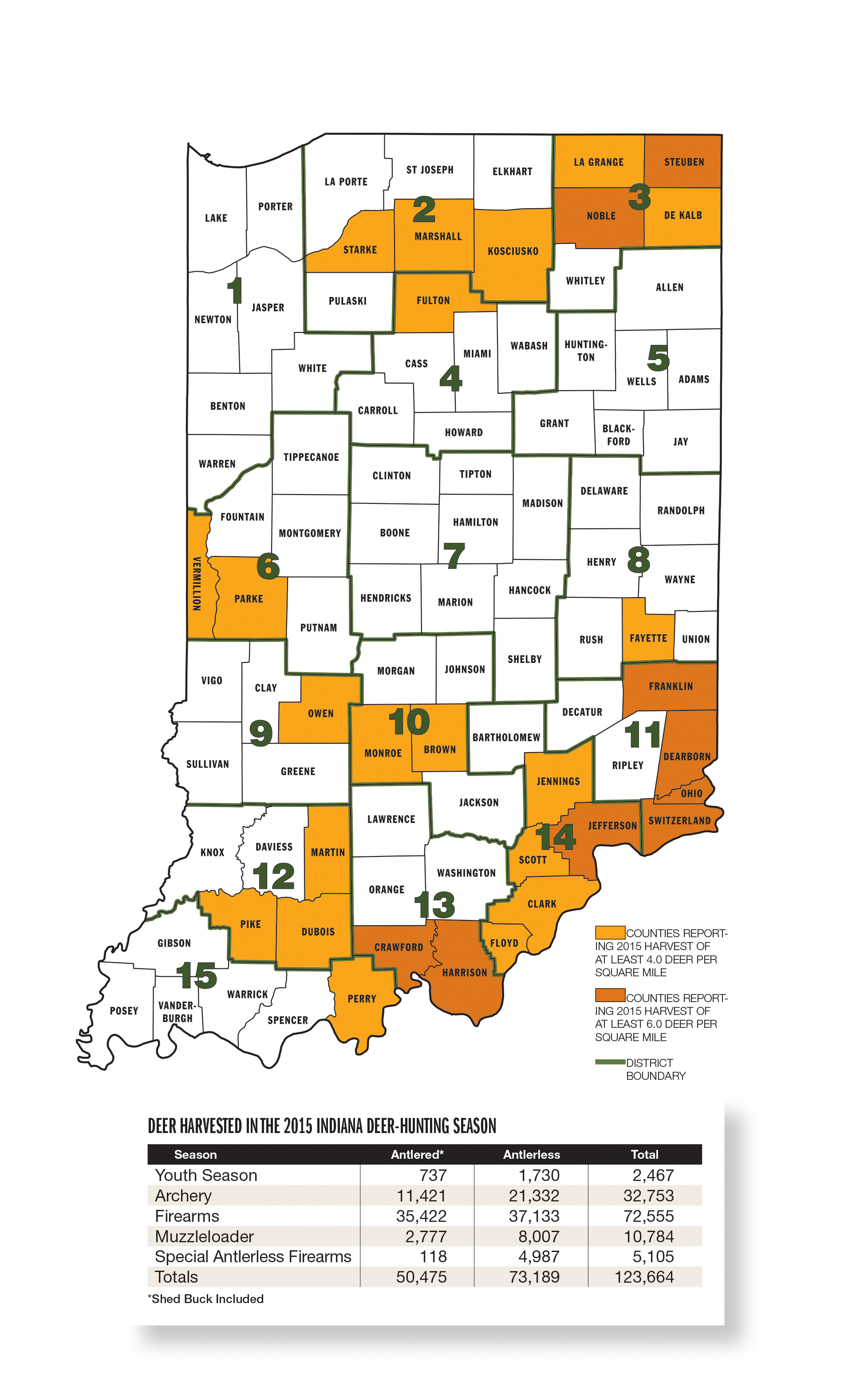 Indiana Deer Forecast For 2016 - Game U0026 Fish