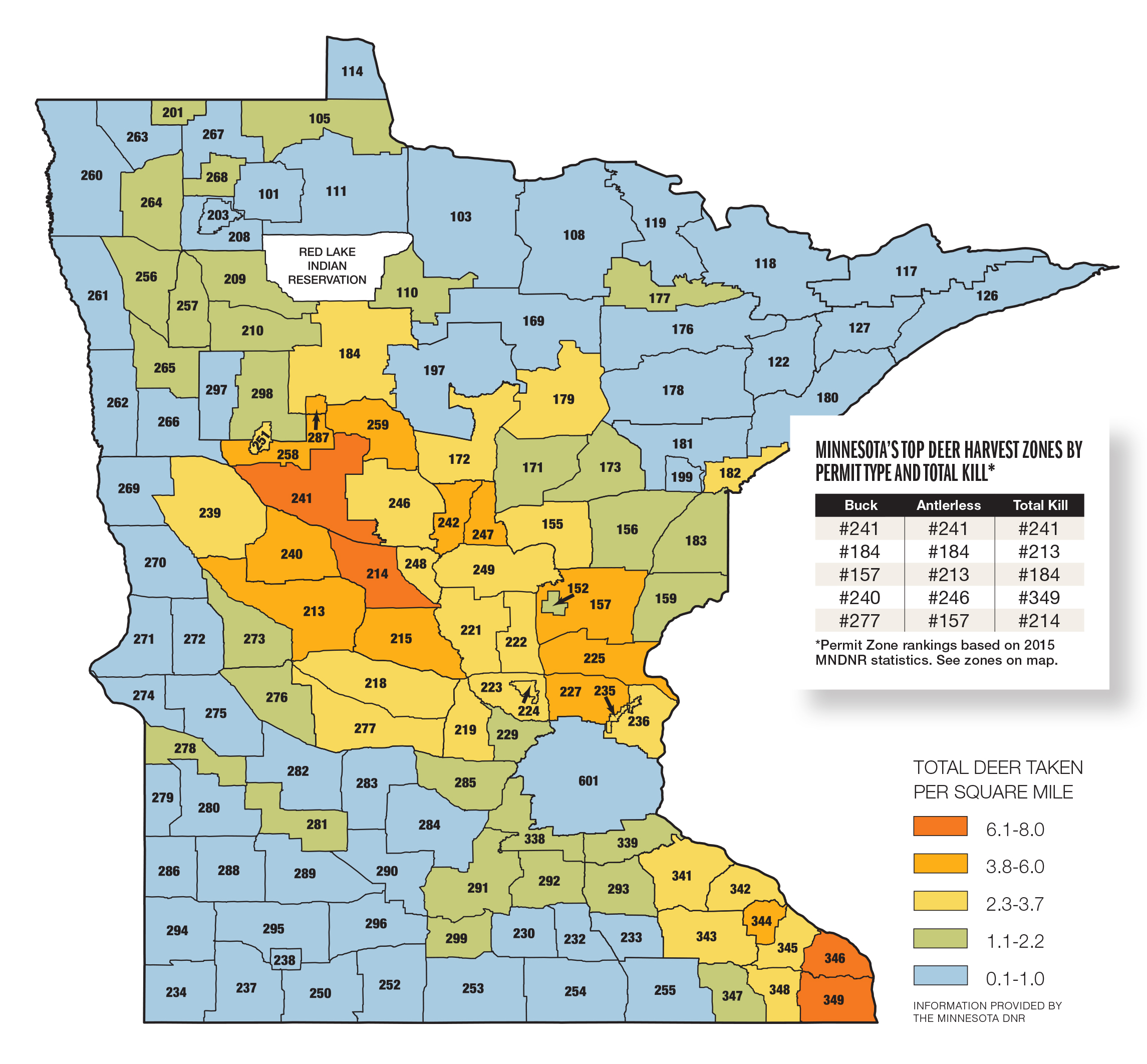 Minnesota Deer Forecast for 2016