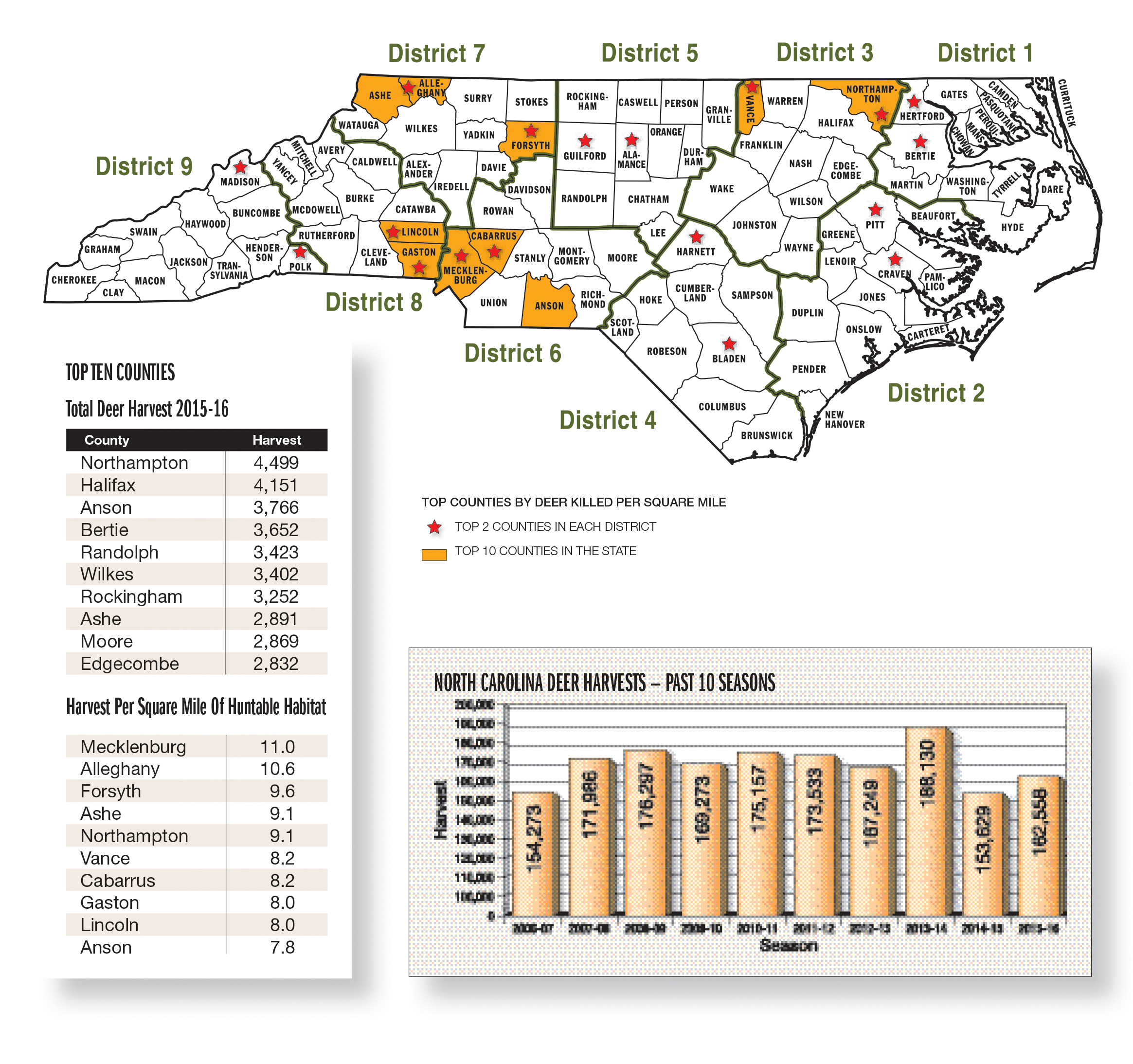 adult dating western north carolina Pockets of lostness map view the 250 pockets of concentrated lostness in nc next step videos nc baptists are taking the next step to impact lostness.
