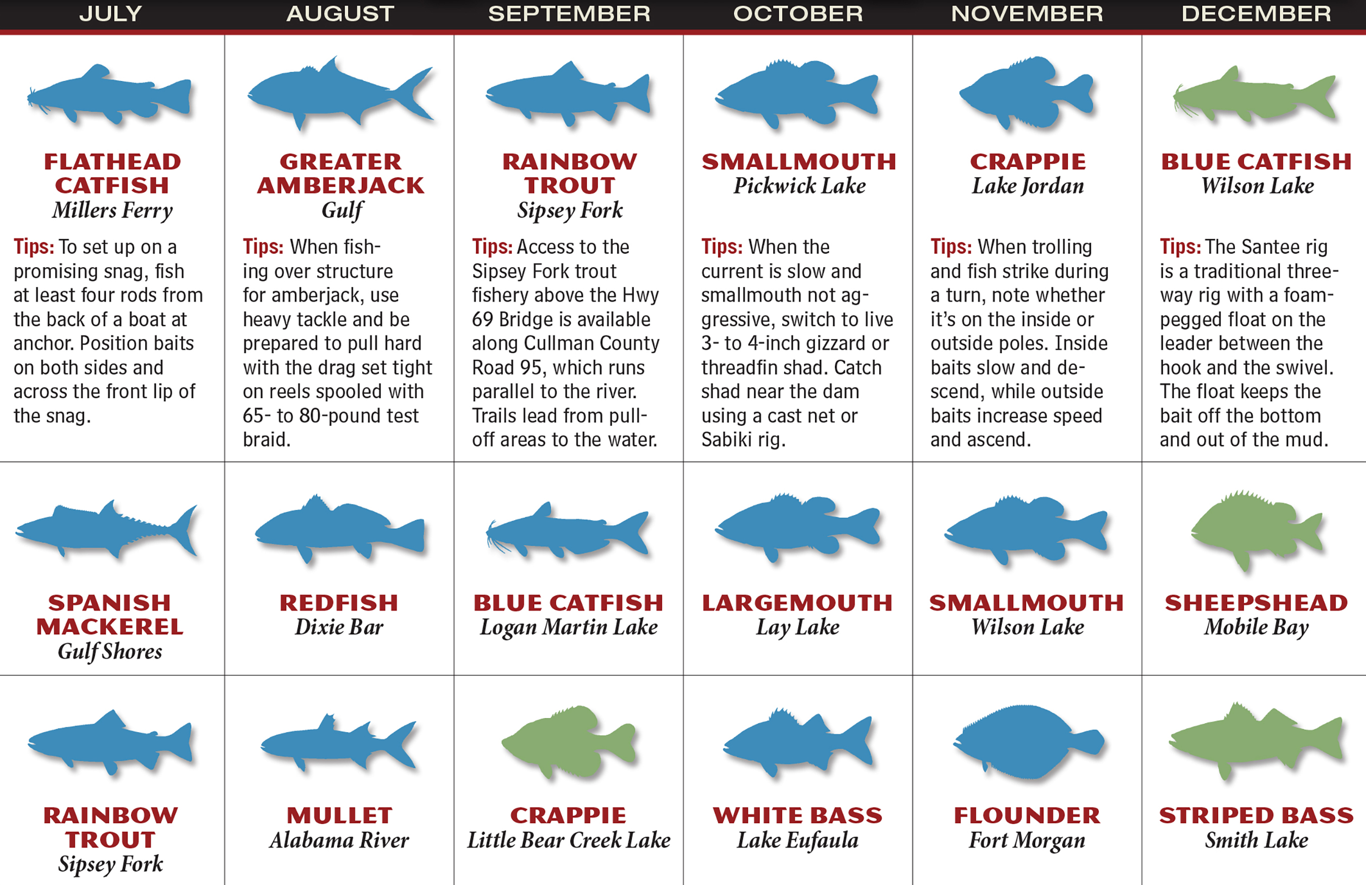 2017 alabama fishing forecast game fish for Fishing weather report