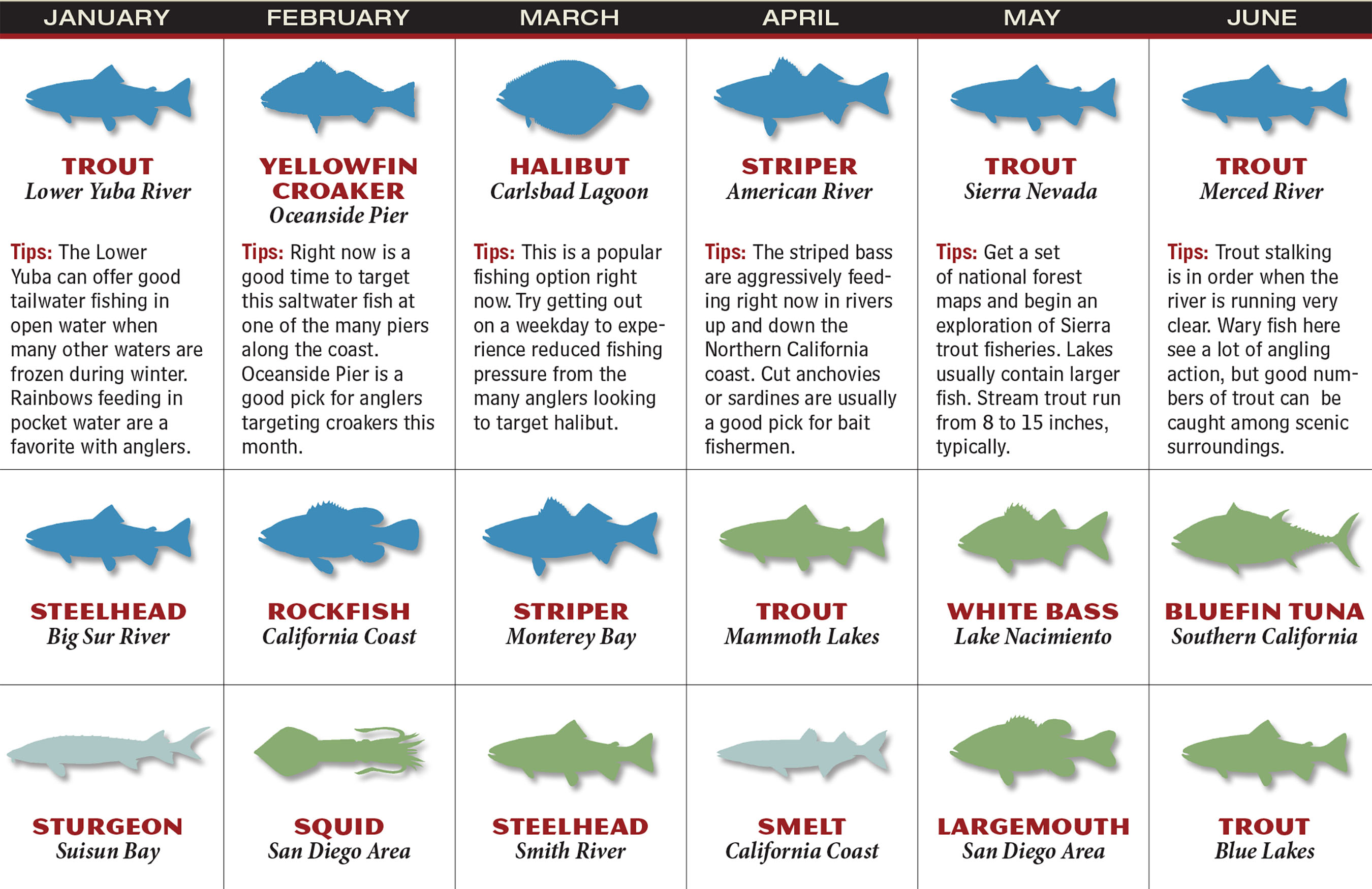 2017 california fishing forecast game fish