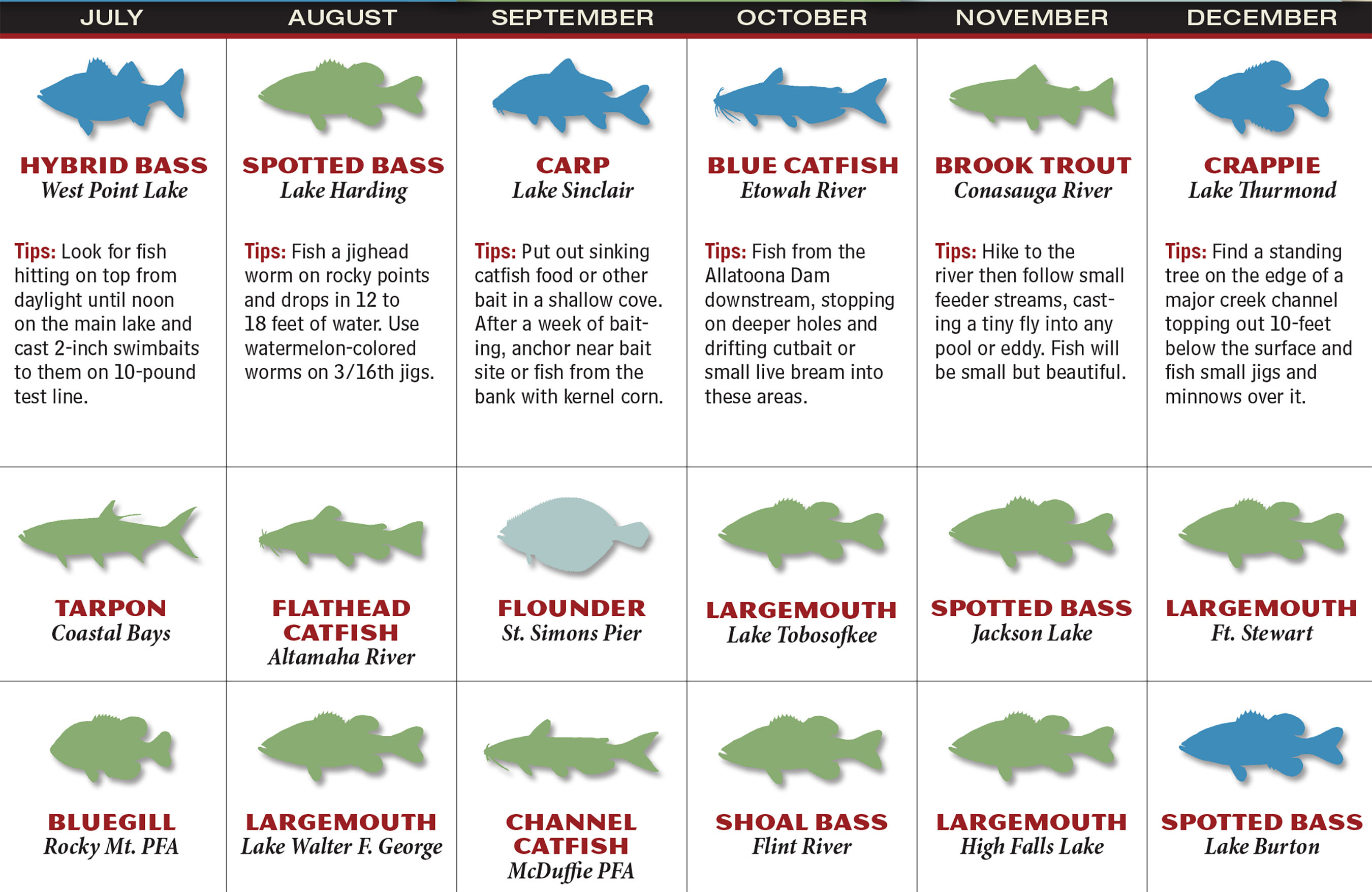 GA Fishing Forecast Calendar P2