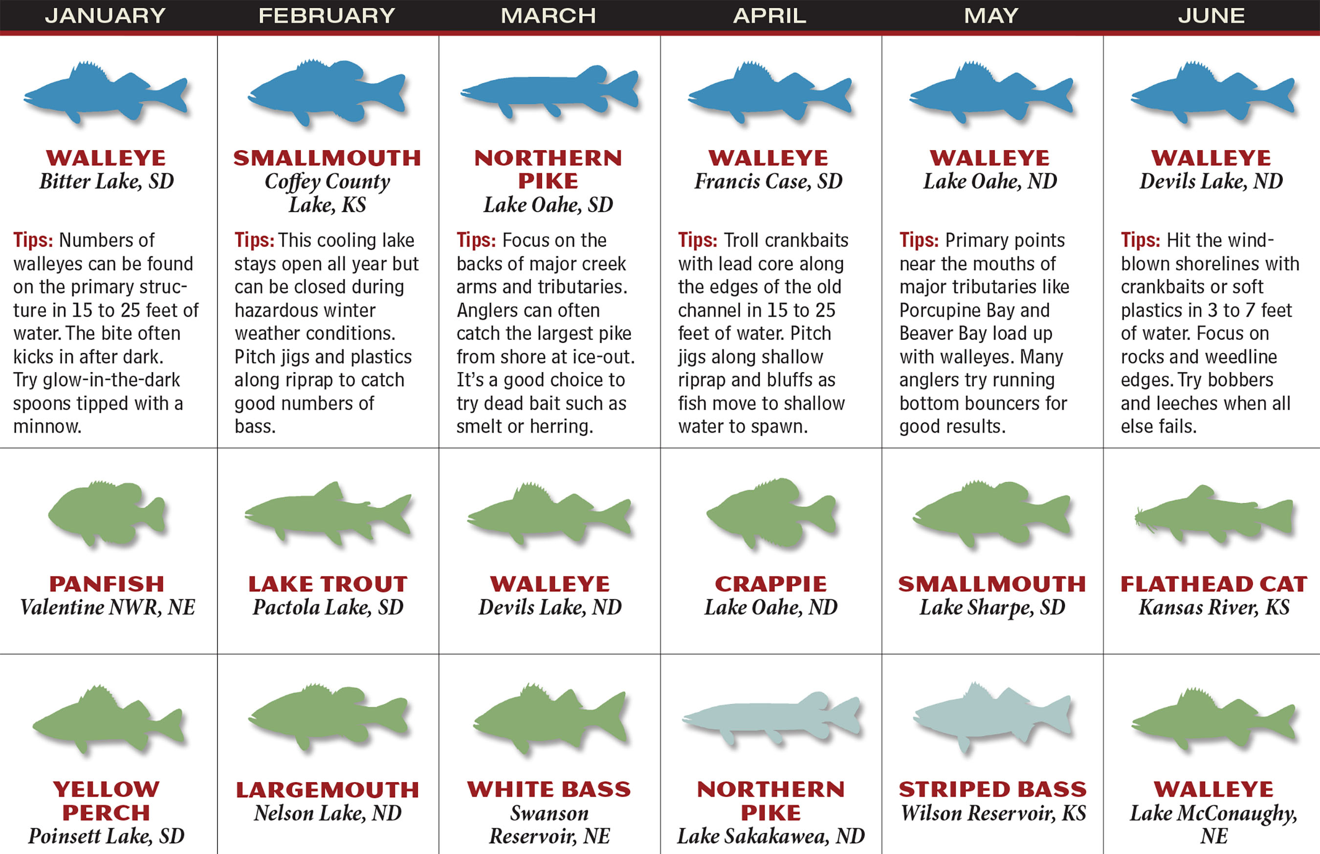 2017 great plains fishing forecast the sporting shoppe for Fishing forecast calendar