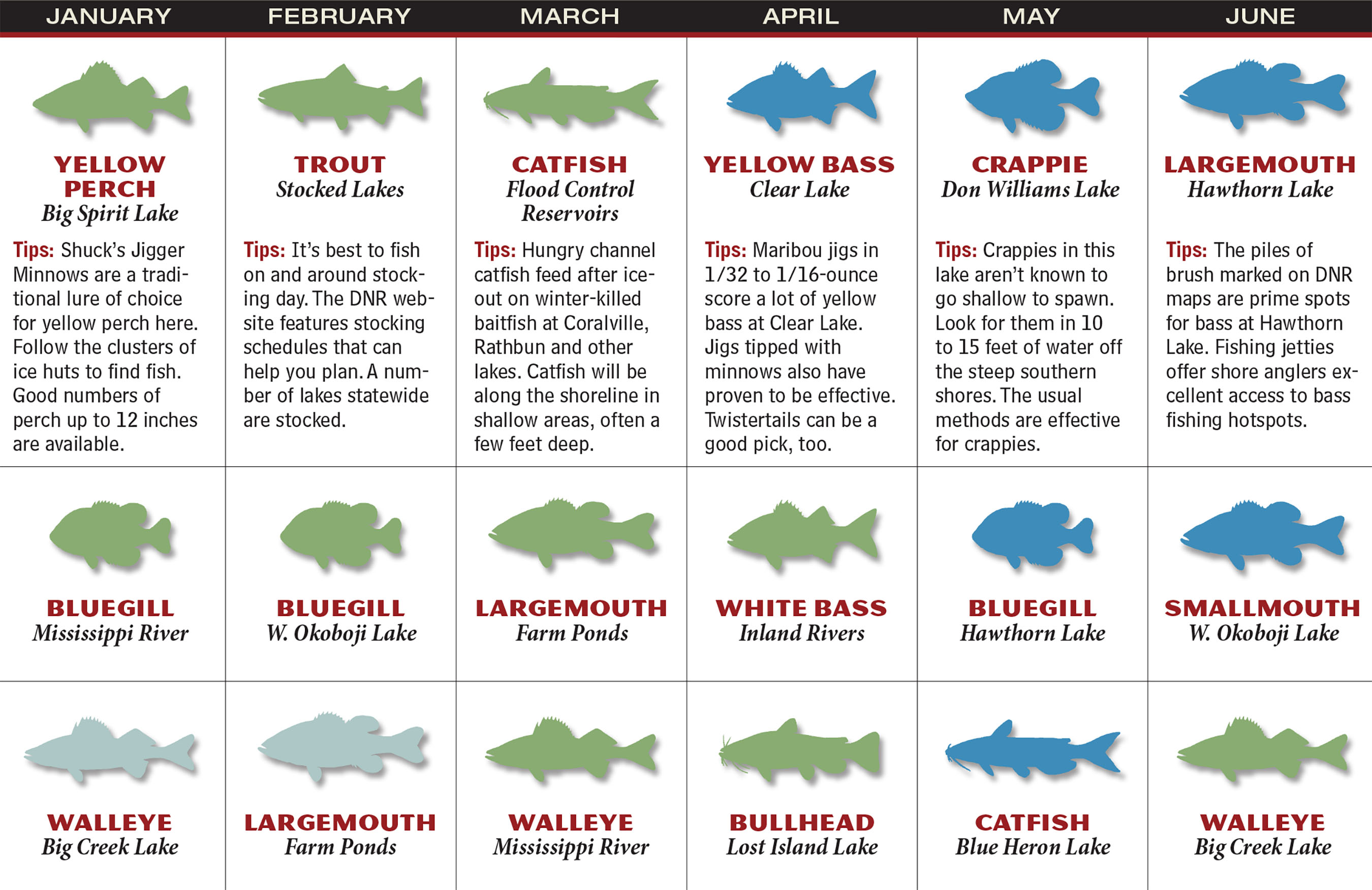 2017 iowa fishing forecast game fish