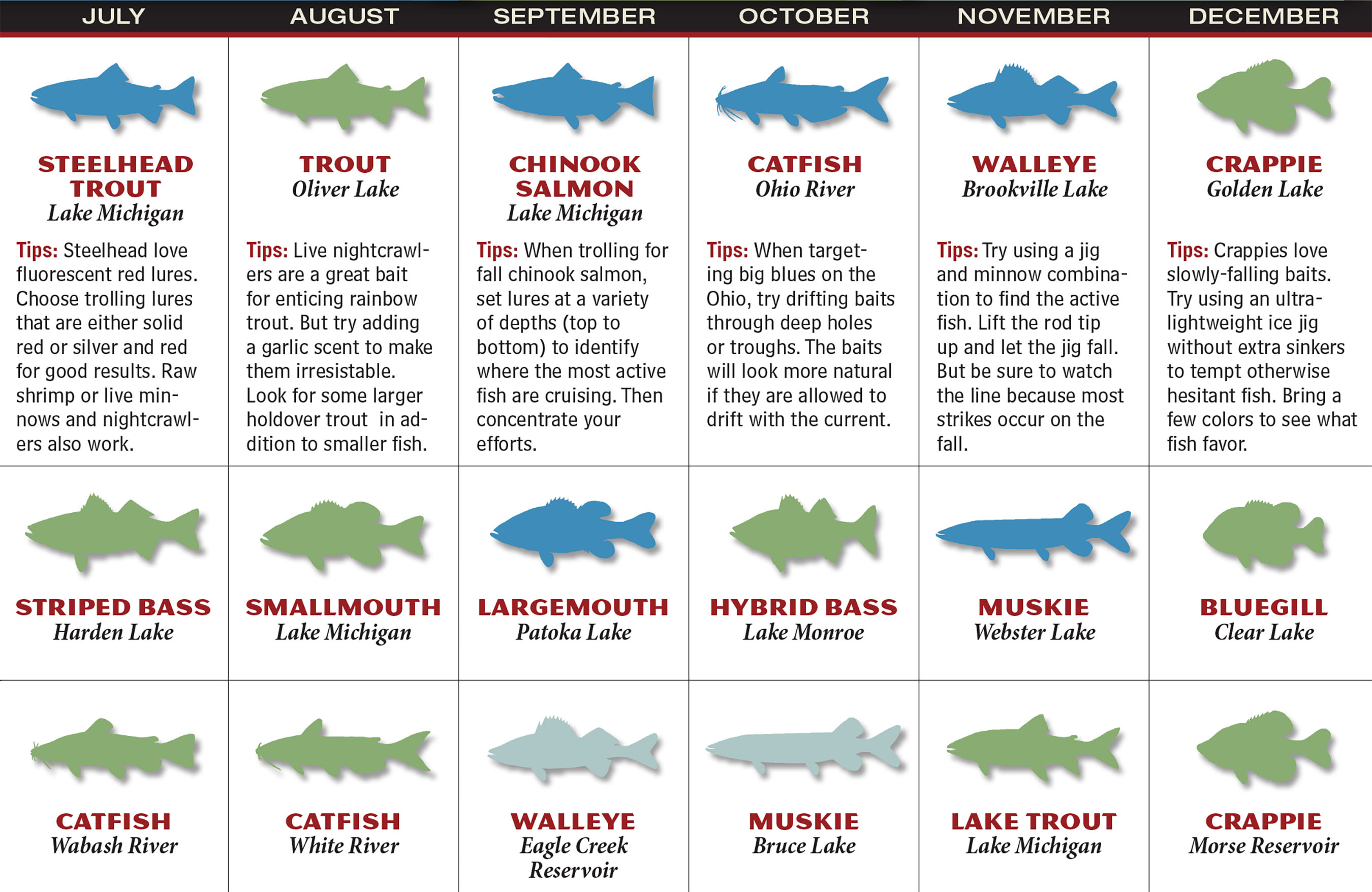 IN Fishing Forecast Calendar P2
