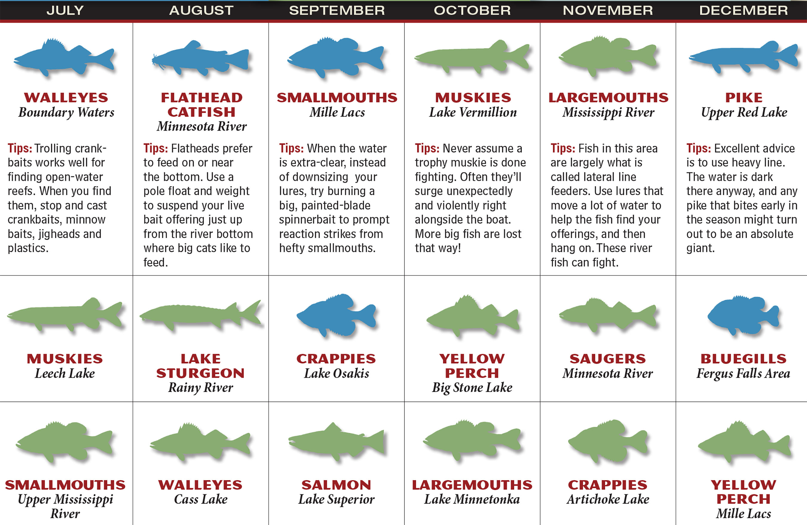 MN Fishing Forecast Calendar P2