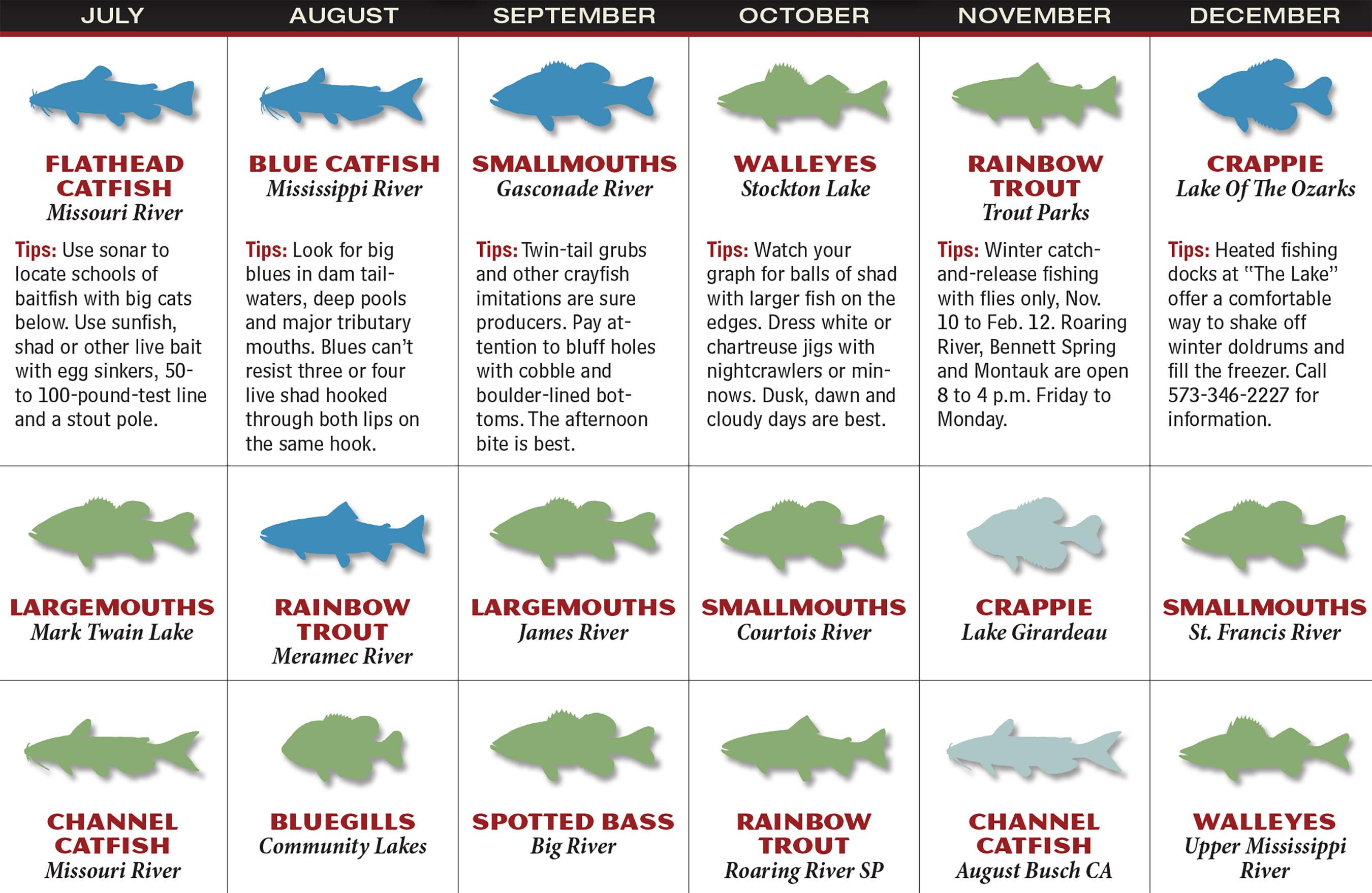 MO Fishing Forecast Calendar P2