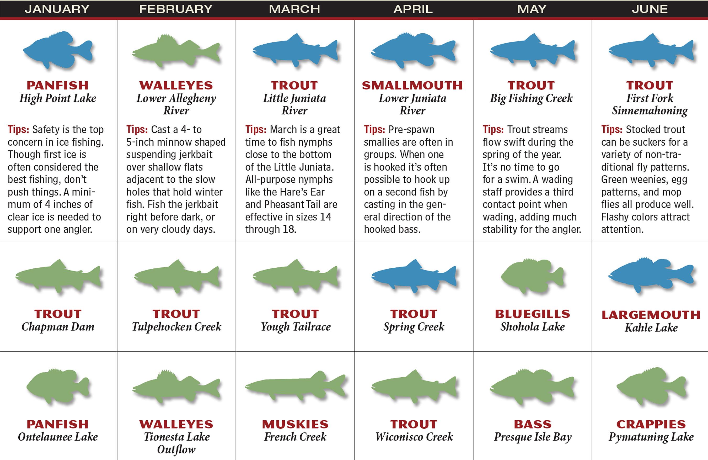PA Fishing Forecast Calendar P1