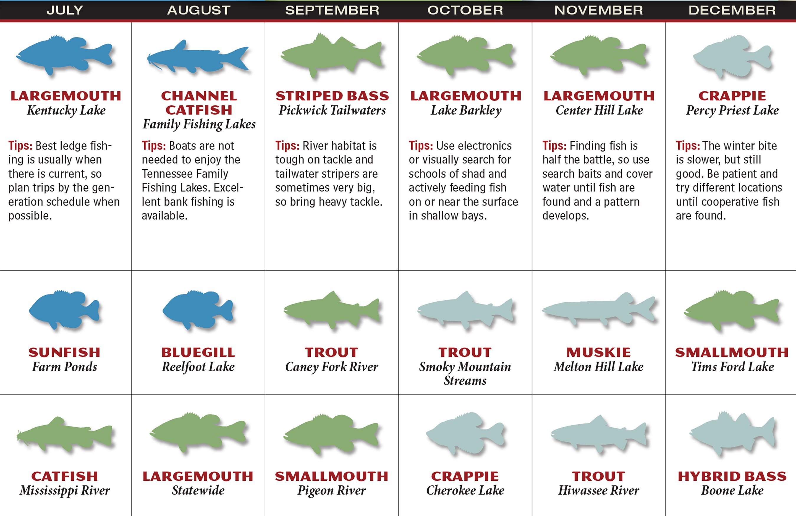 2017 tennessee fishing forecast game fish for Fishing forecast calendar