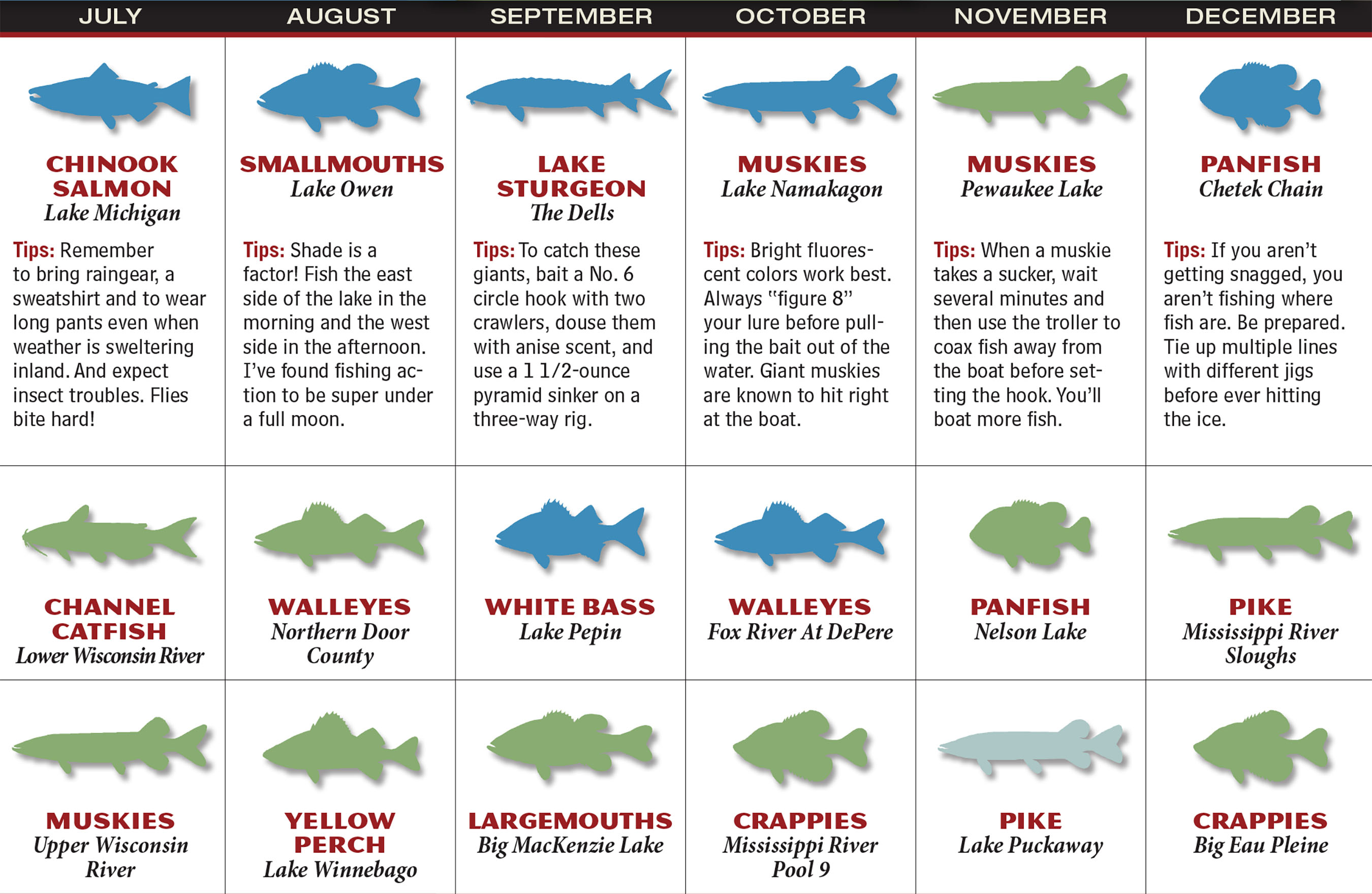2017 wisconsin fishing forecast game fish for Fishing forecast calendar