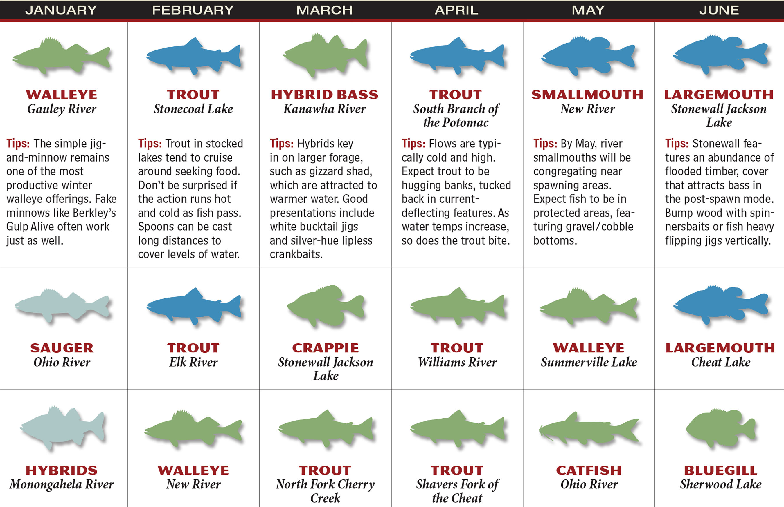 2017 west virginia fishing forecast game fish for Fishing forecast calendar