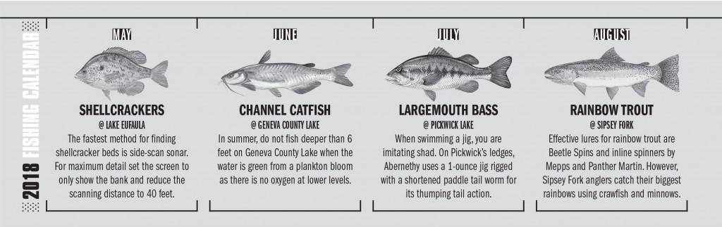 AL Fishing Calendar 2