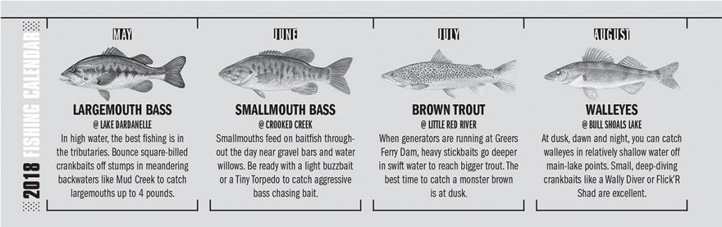 AR Fishing Calendar 2