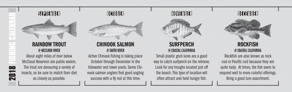 CA Fishing Calendar 3