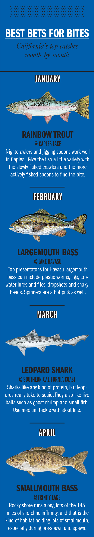 2018 California Fishing Calendar