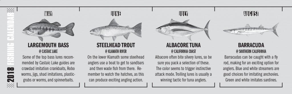 CA Fishing Calendar 2
