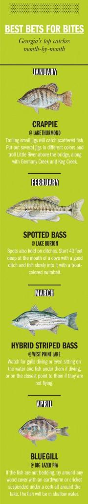 GA Fishing Calendar 1